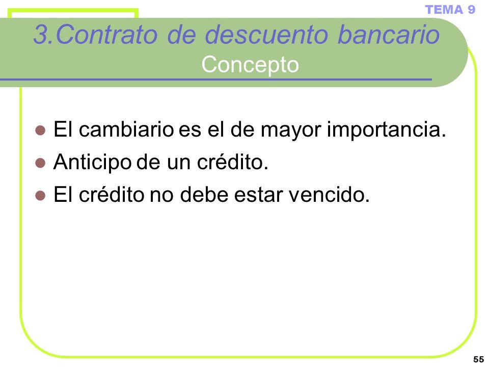 3.Contrato de descuento bancario Concepto