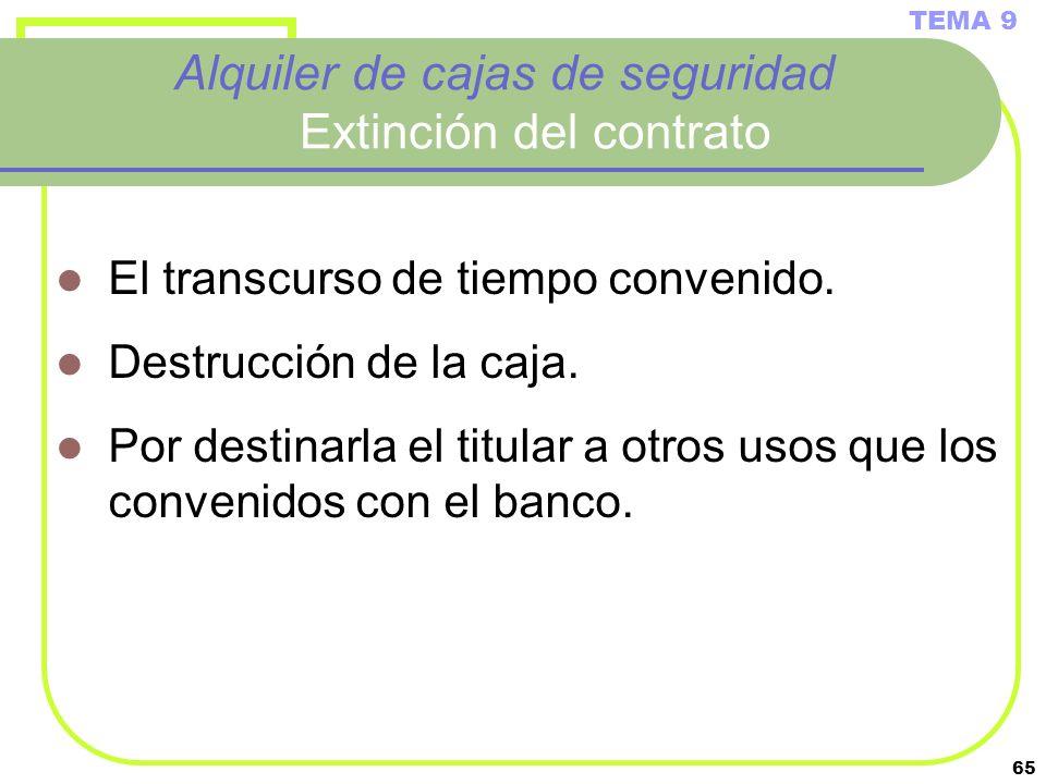 Alquiler de cajas de seguridad Extinción del contrato