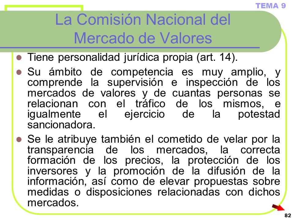 La Comisión Nacional del Mercado de Valores