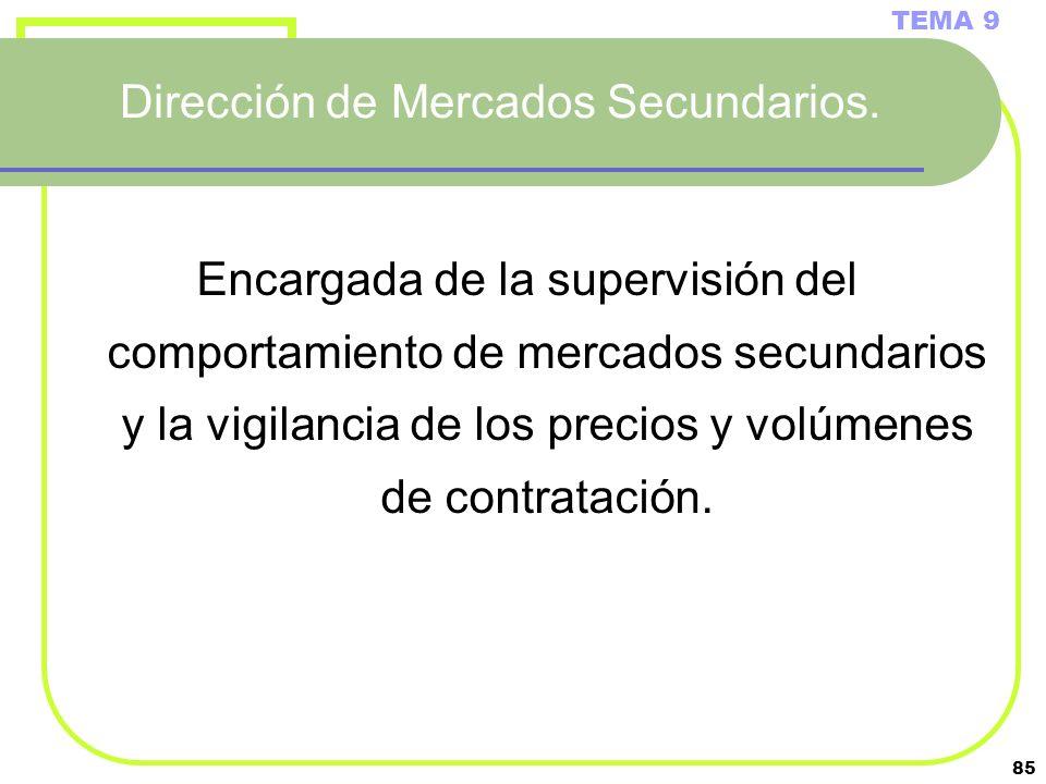 Dirección de Mercados Secundarios.