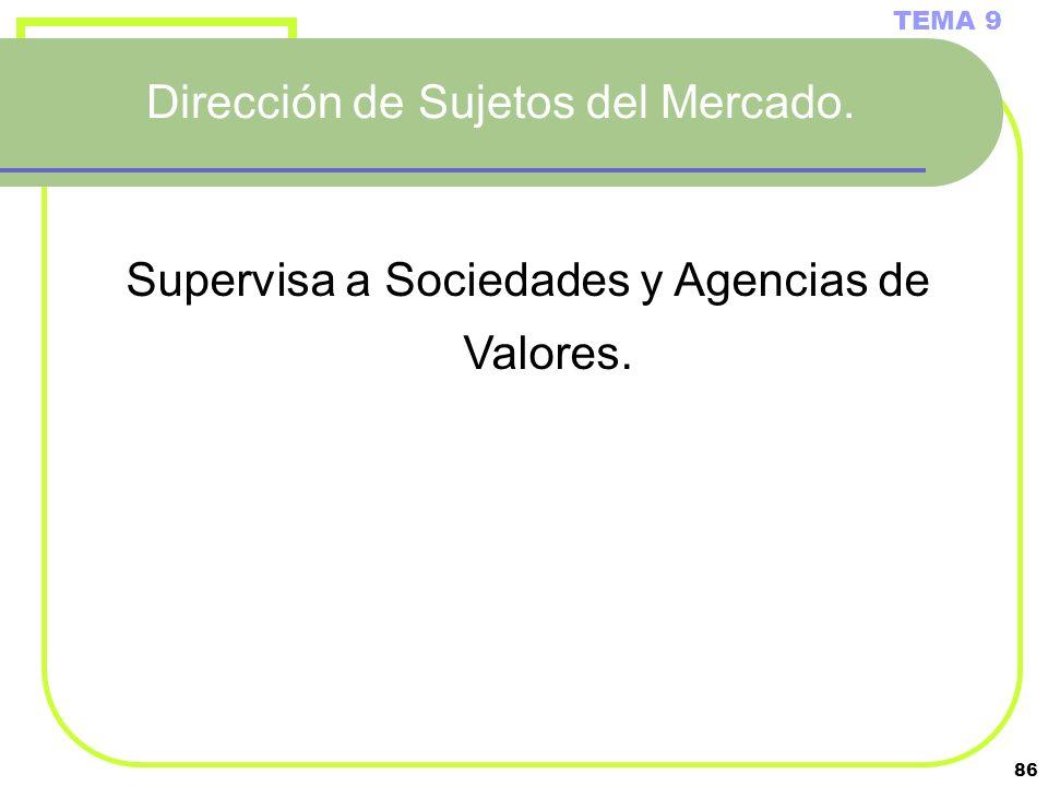 Dirección de Sujetos del Mercado.