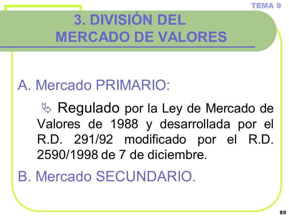 3. DIVISIÓN DEL MERCADO DE VALORES