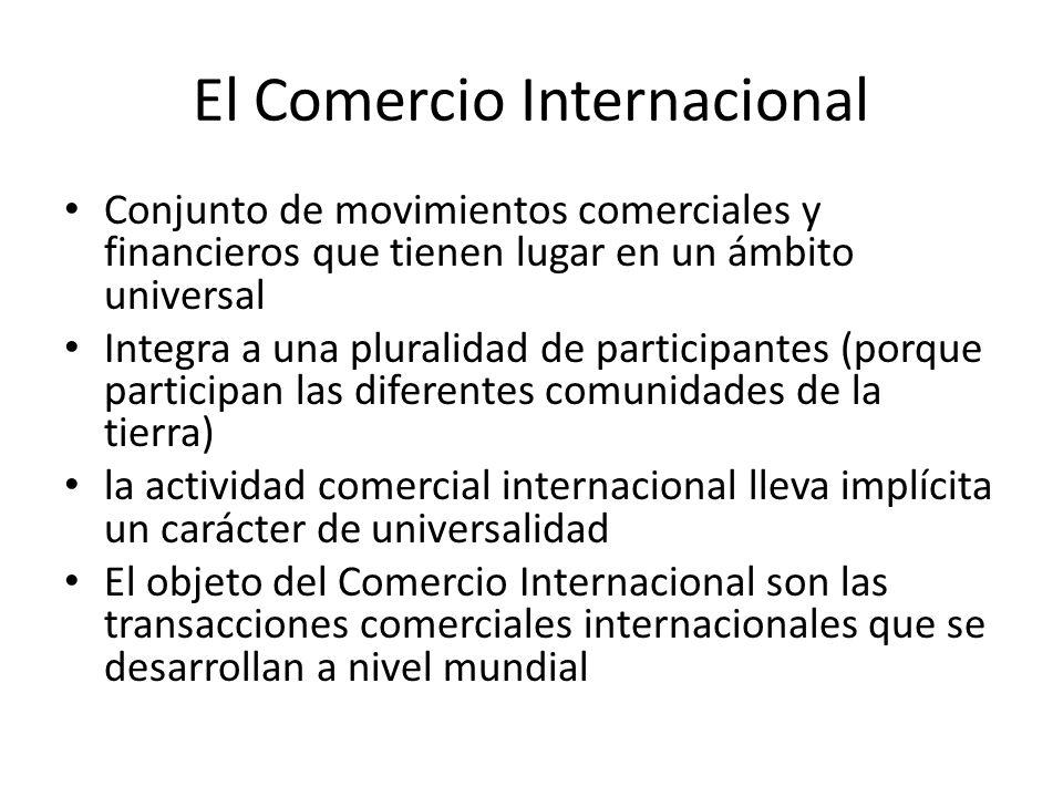 1 introducci n al derecho del comercio internacional for Comercio exterior que es