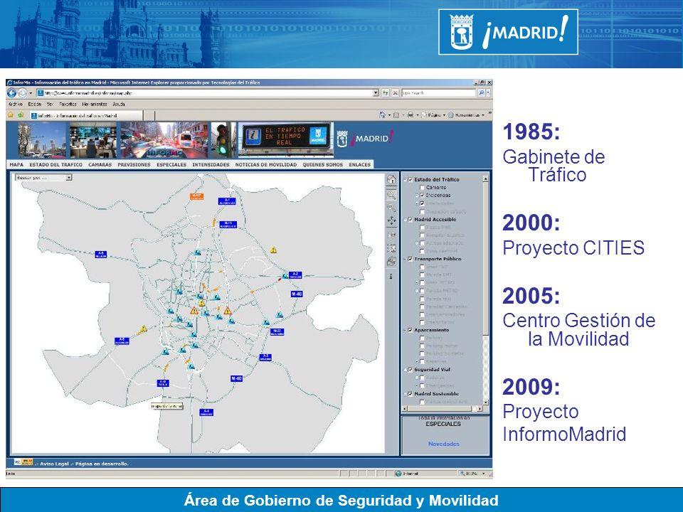 1985: 2000: 2005: 2009: Gabinete de Tráfico Proyecto CITIES