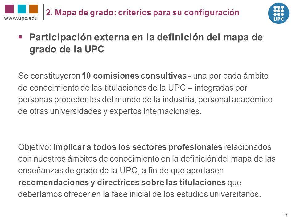 2. Mapa de grado: criterios para su configuración