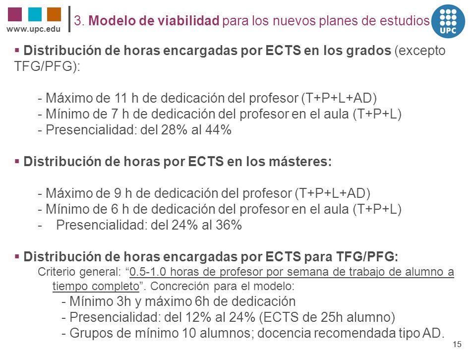 3. Modelo de viabilidad para los nuevos planes de estudios