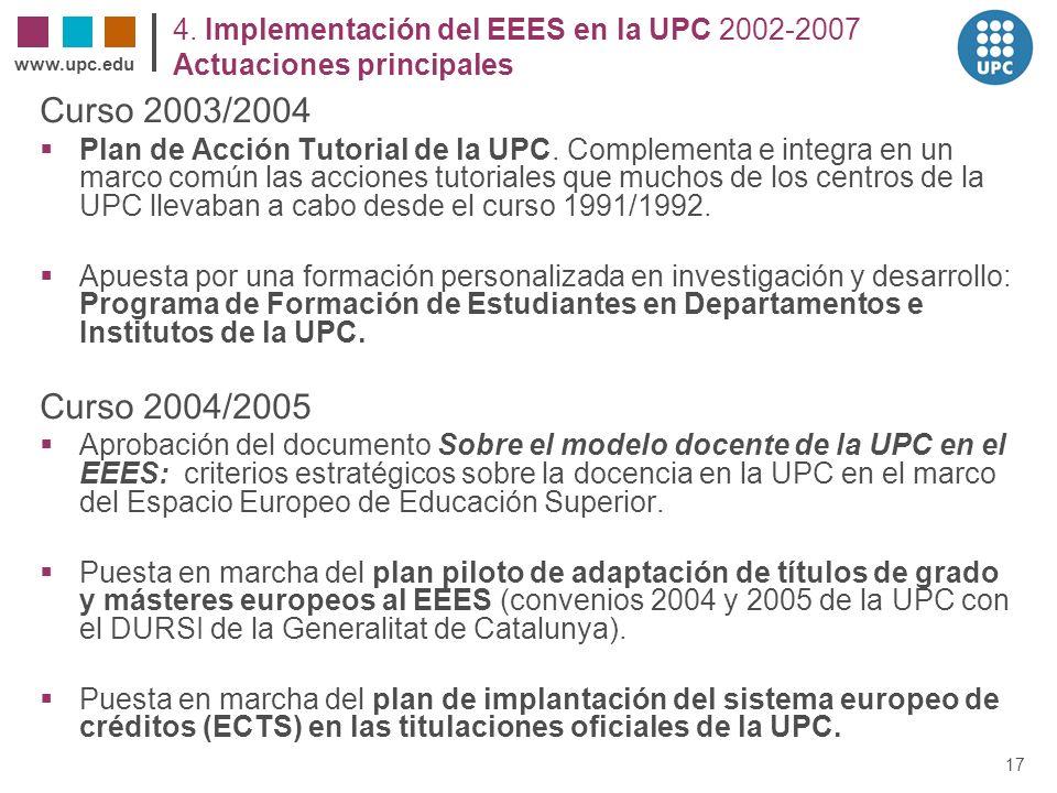 4. Implementación del EEES en la UPC 2002-2007 Actuaciones principales
