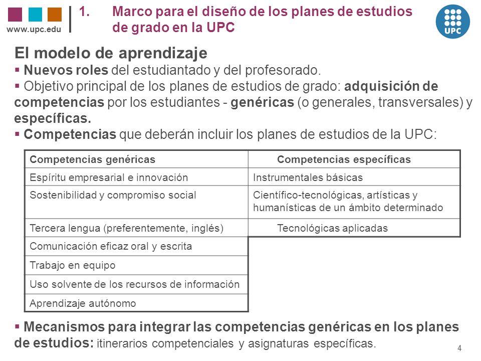 El modelo de aprendizaje