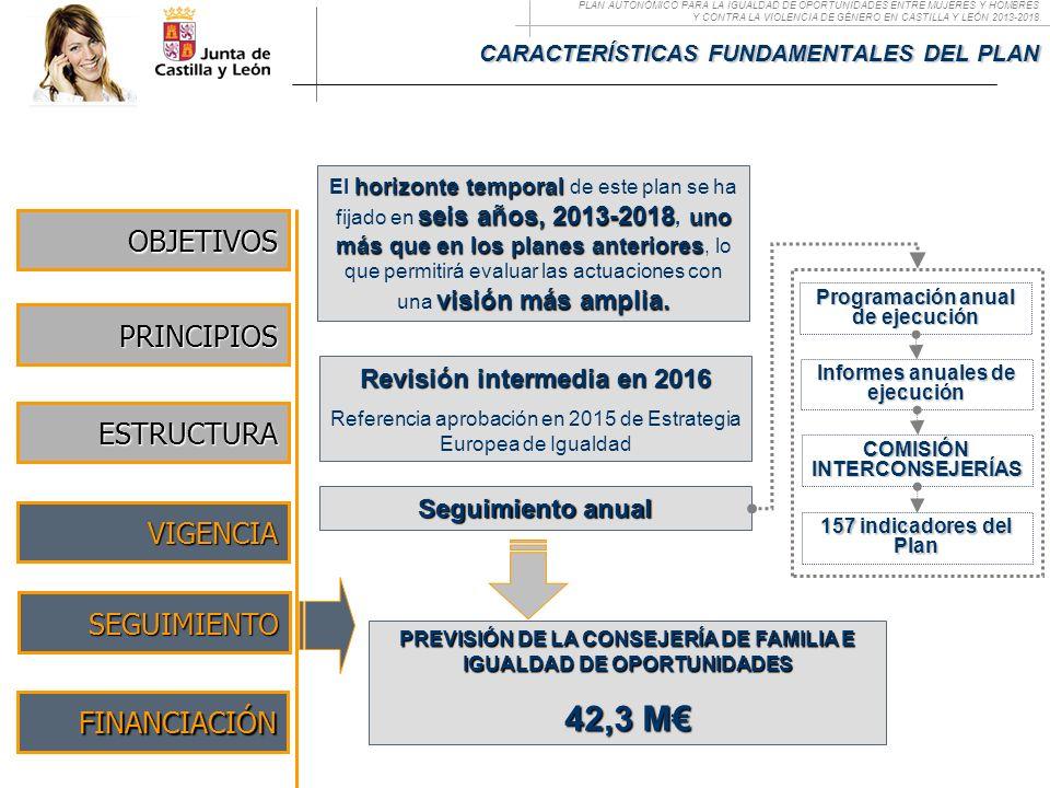 CARACTERÍSTICAS FUNDAMENTALES DEL PLAN