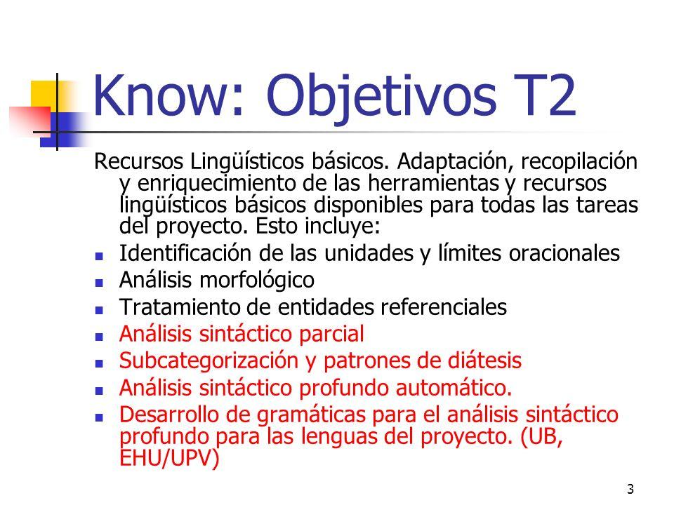 Know: Objetivos T2