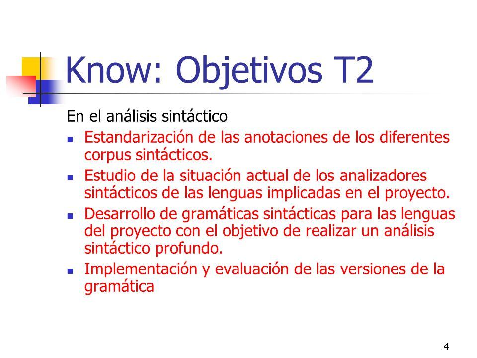 Know: Objetivos T2 En el análisis sintáctico