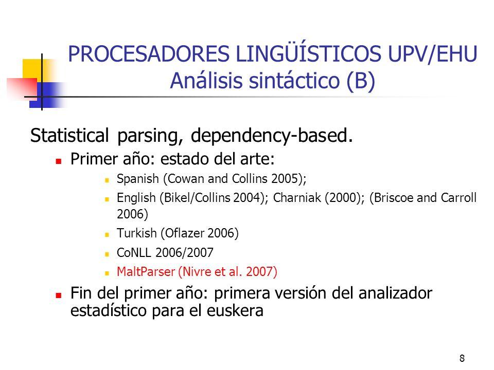 PROCESADORES LINGÜÍSTICOS UPV/EHU Análisis sintáctico (B)