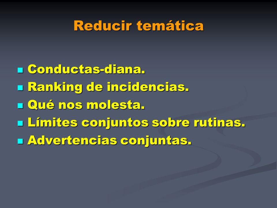 Reducir temática Conductas-diana. Ranking de incidencias.