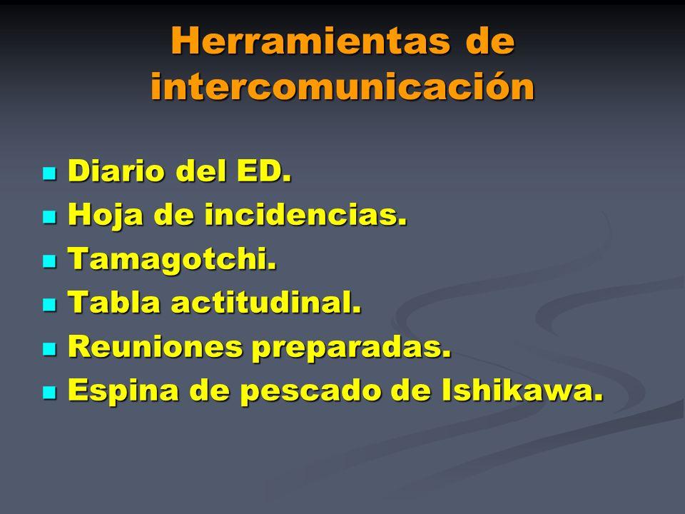 Herramientas de intercomunicación