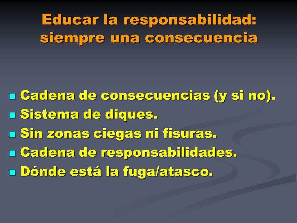 Educar la responsabilidad: siempre una consecuencia