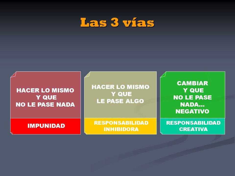 Las 3 vías HACER LO MISMO Y QUE NO LE PASE NADA CAMBIAR