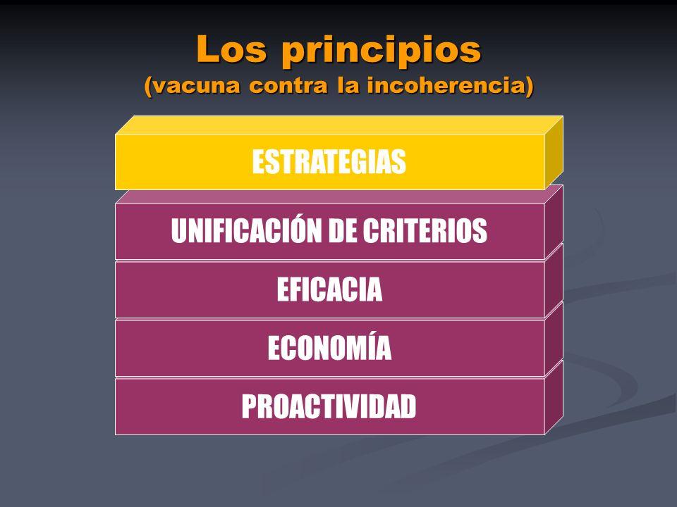 Los principios (vacuna contra la incoherencia)