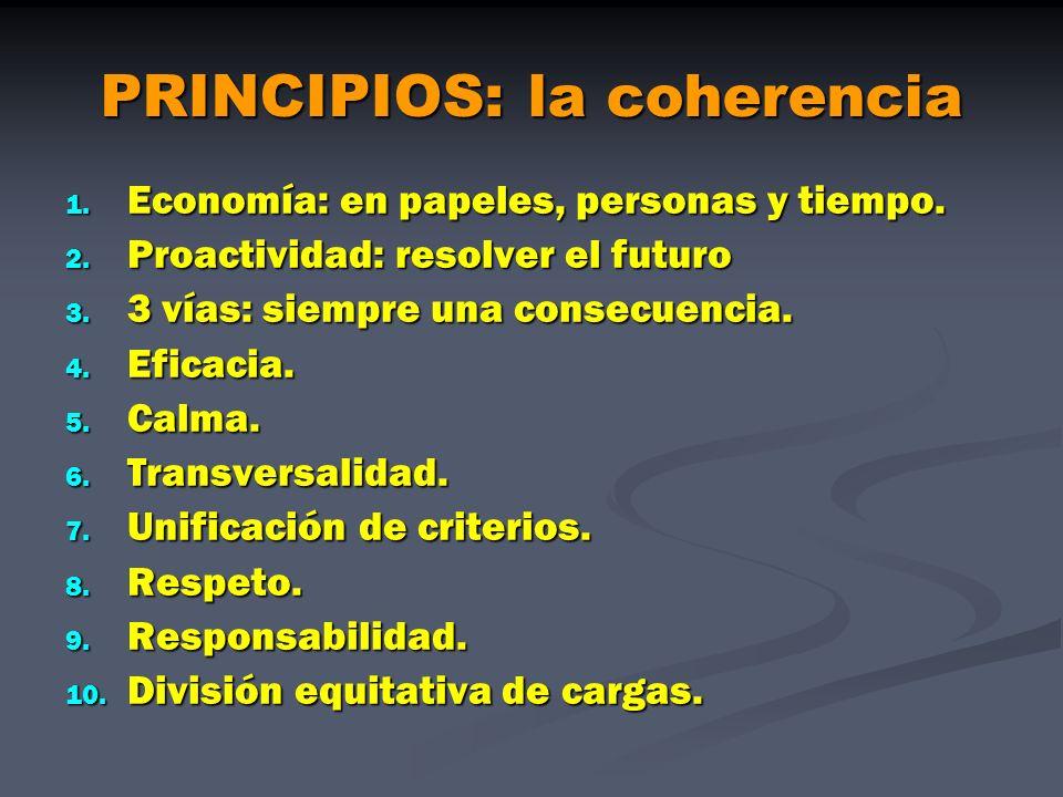PRINCIPIOS: la coherencia