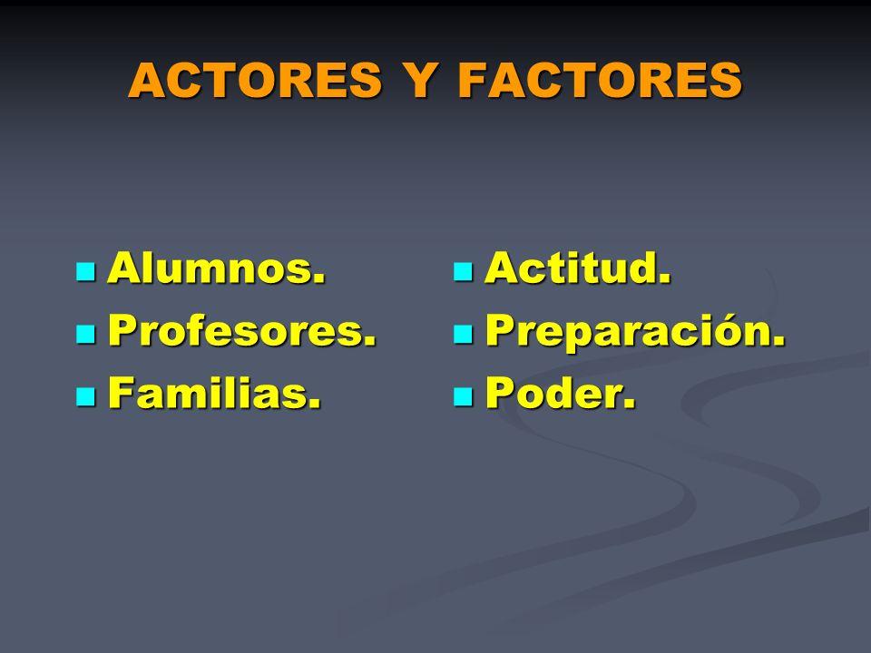 ACTORES Y FACTORES Alumnos. Profesores. Familias. Actitud.