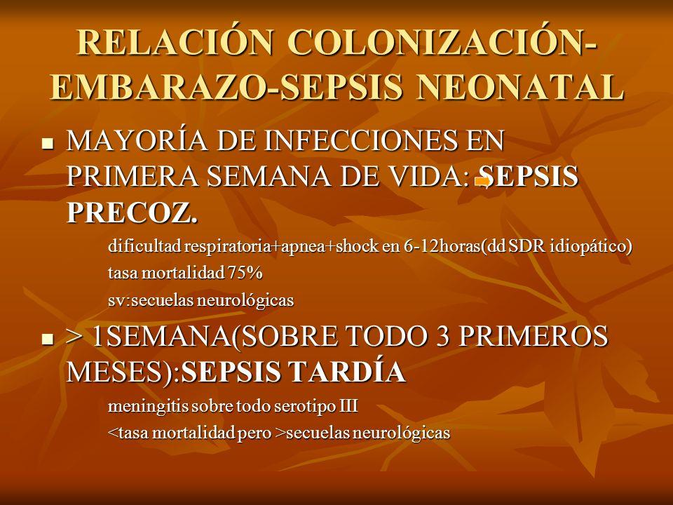 RELACIÓN COLONIZACIÓN-EMBARAZO-SEPSIS NEONATAL