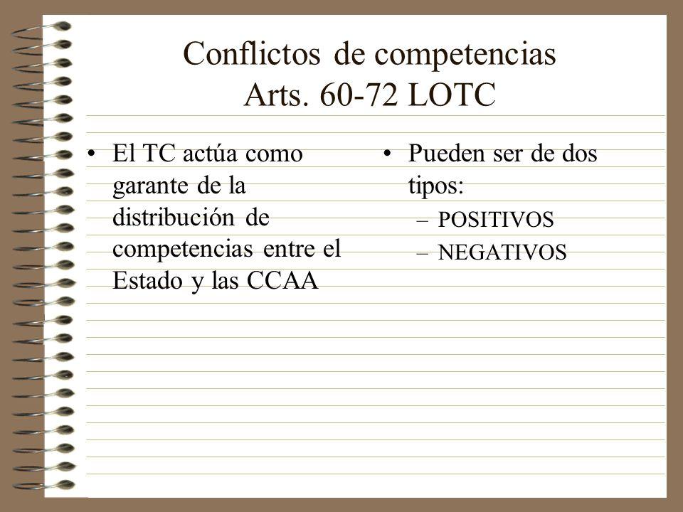 Conflictos de competencias Arts. 60-72 LOTC