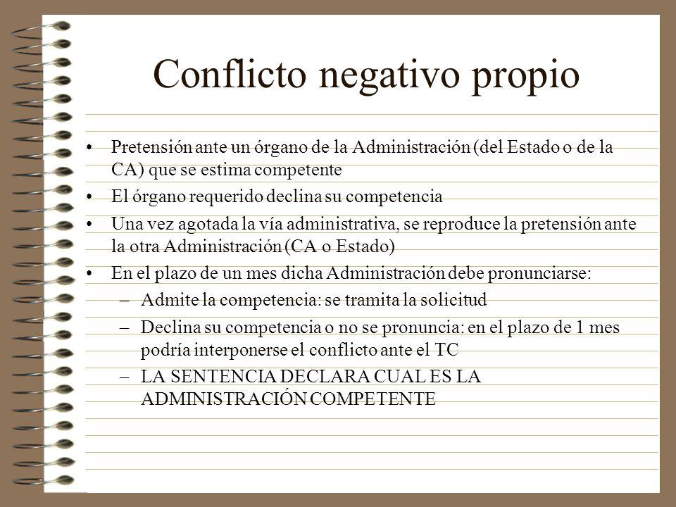Conflicto negativo propio