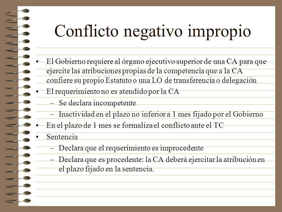 Conflicto negativo impropio