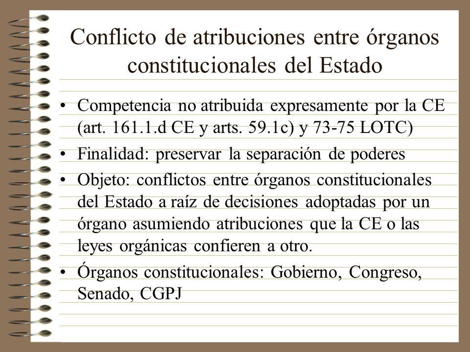 Conflicto de atribuciones entre órganos constitucionales del Estado