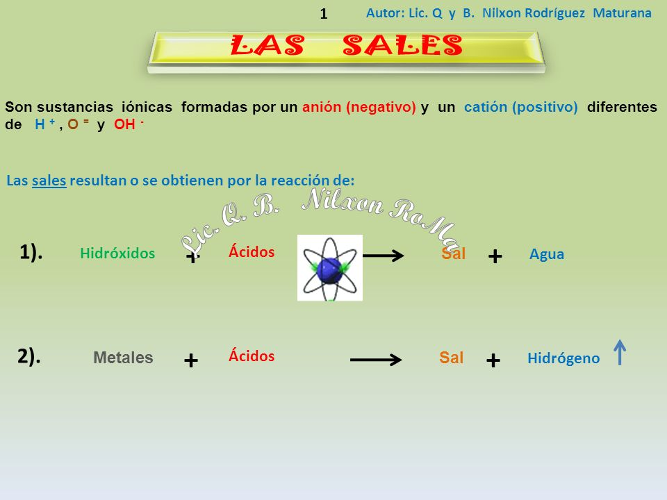 LAS SALES Lic. Q. B. Nilxon RoMa + + + + 1). 2). 1