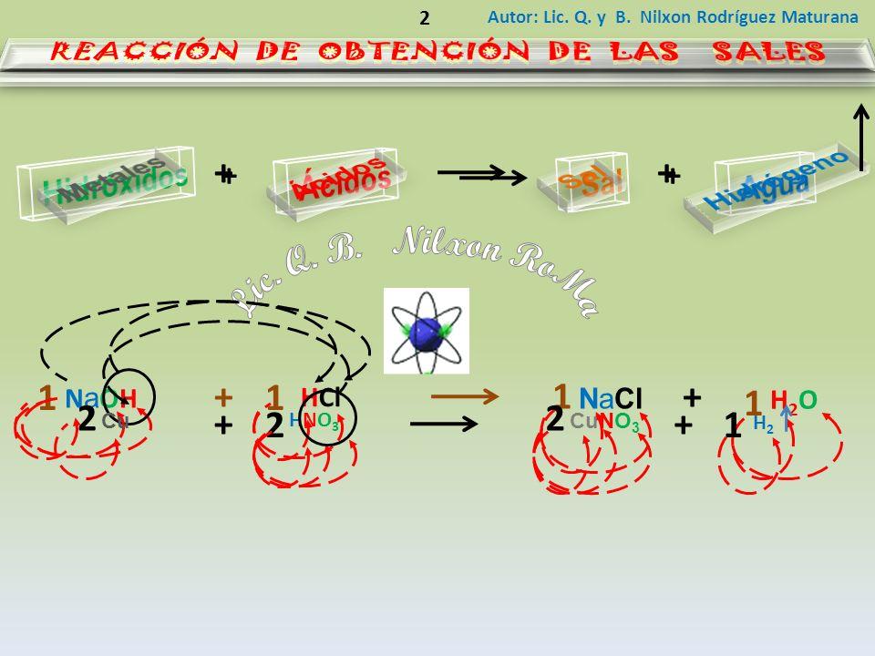 REACCIÓN DE OBTENCIÓN DE LAS SALES REACCIÓN DE OBTENCIÓN DE LAS SALES