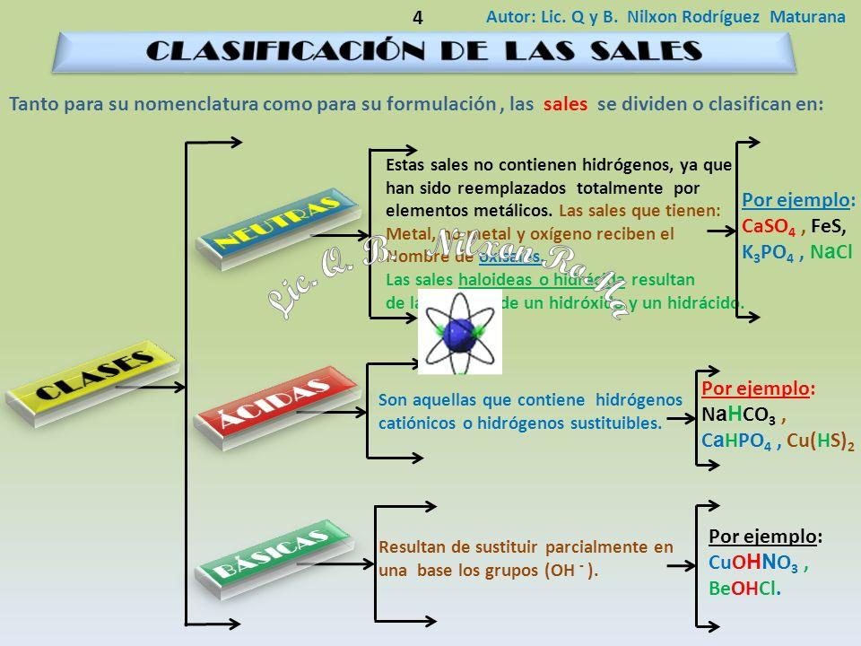 CLASIFICACIÓN DE LAS SALES