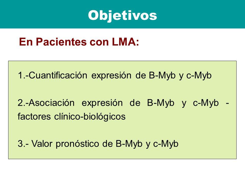 Objetivos En Pacientes con LMA: