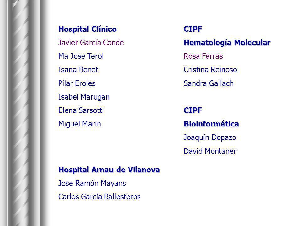 Hospital ClínicoJavier García Conde. Ma Jose Terol. Isana Benet. Pilar Eroles. Isabel Marugan. Elena Sarsotti.