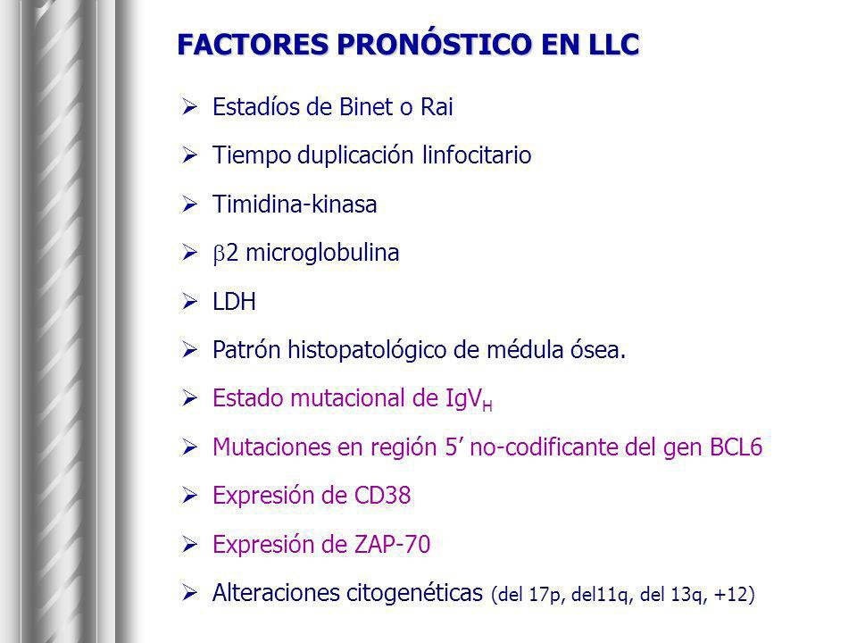 FACTORES PRONÓSTICO EN LLC