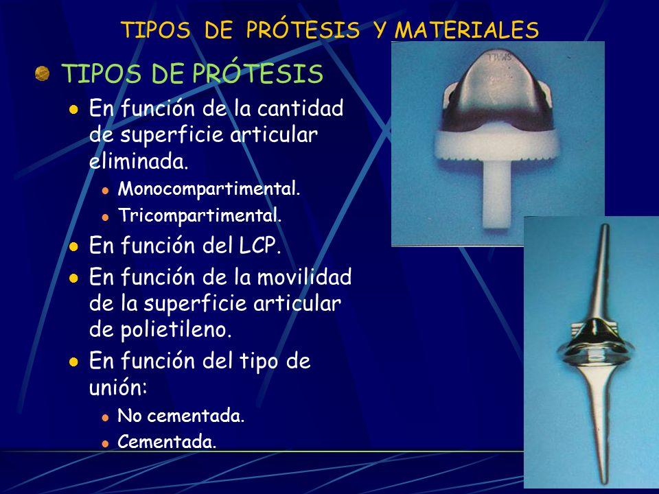 TIPOS DE PRÓTESIS Y MATERIALES