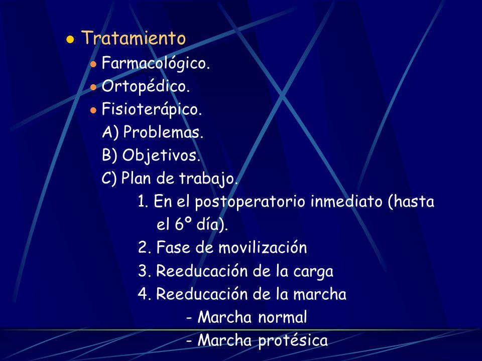 Tratamiento Farmacológico. Ortopédico. Fisioterápico. A) Problemas.