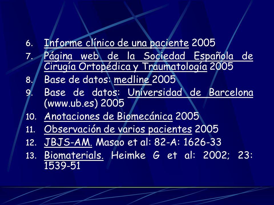 Informe clínico de una paciente 2005