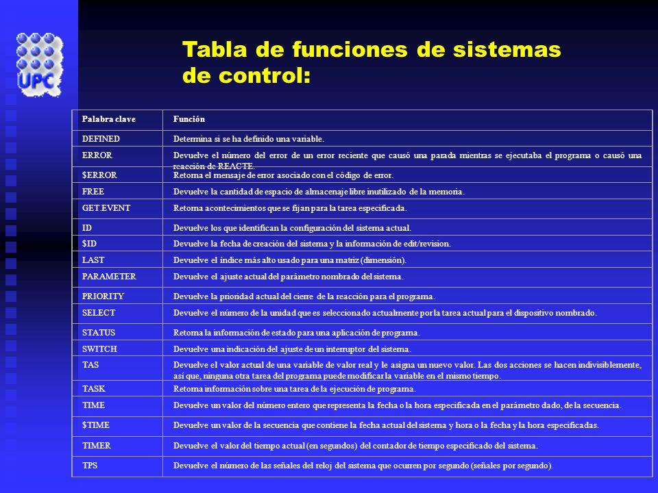 Tabla de funciones de sistemas de control: