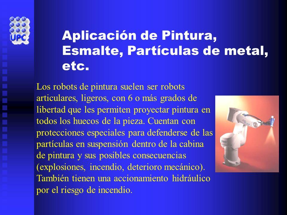 Aplicación de Pintura, Esmalte, Partículas de metal, etc.