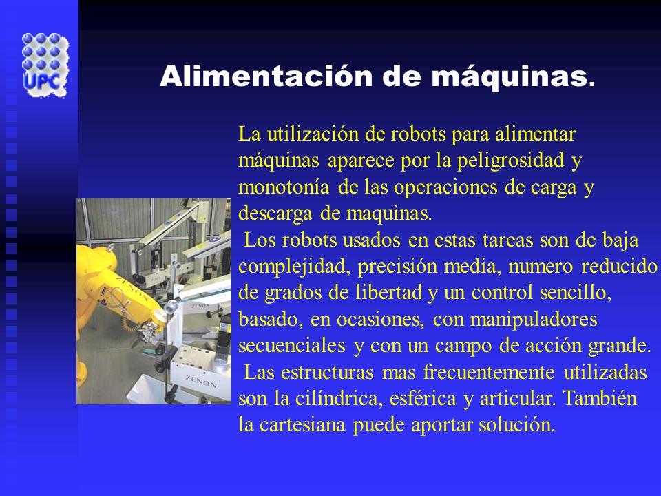 Alimentación de máquinas.