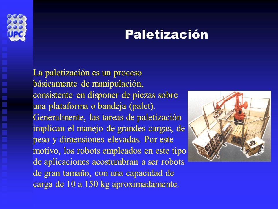 Paletización La paletización es un proceso básicamente de manipulación, consistente en disponer de piezas sobre una plataforma o bandeja (palet).