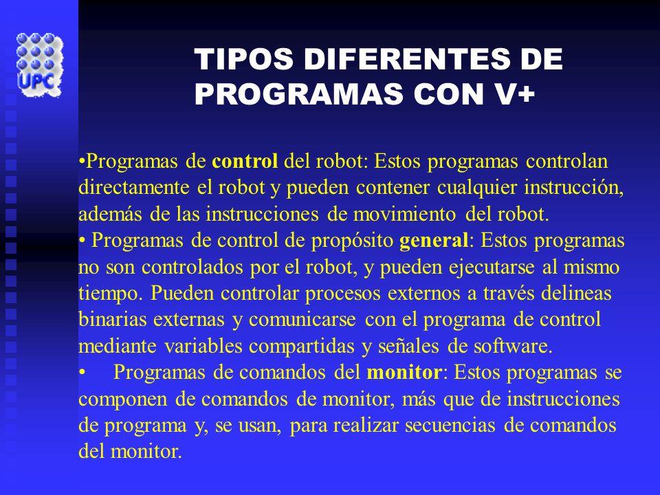 TIPOS DIFERENTES DE PROGRAMAS CON V+