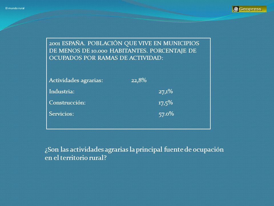 El mundo rural 2001 ESPAÑA. POBLACIÓN QUE VIVE EN MUNICIPIOS DE MENOS DE 10.000 HABITANTES. PORCENTAJE DE OCUPADOS POR RAMAS DE ACTIVIDAD: