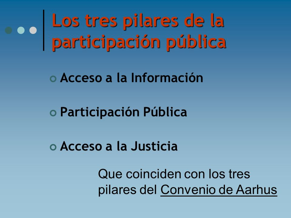 Los tres pilares de la participación pública