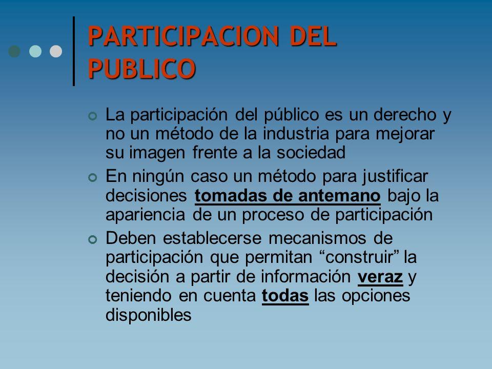 PARTICIPACION DEL PUBLICO