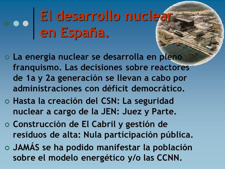 El desarrollo nuclear en España.