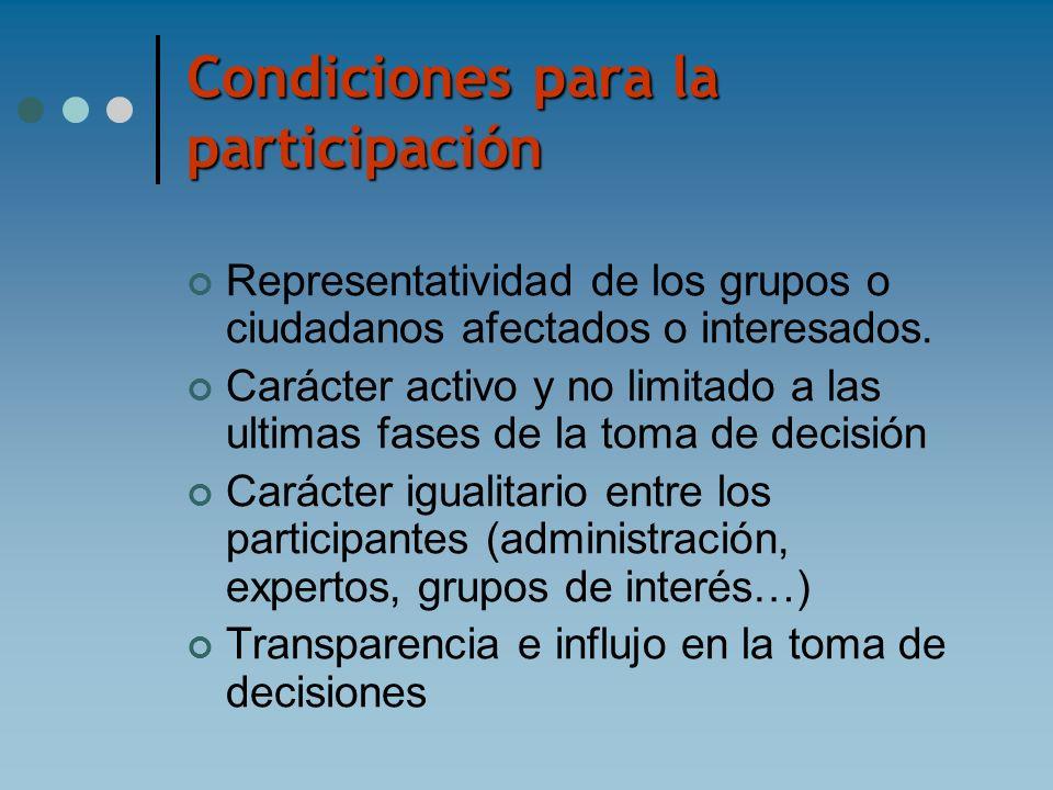 Condiciones para la participación