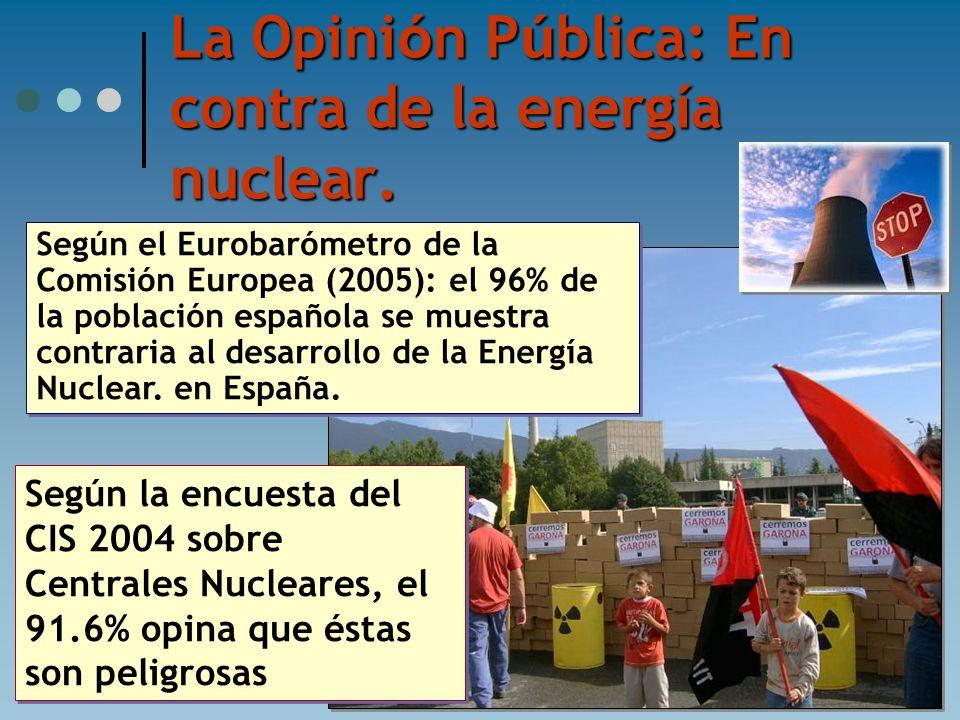 La Opinión Pública: En contra de la energía nuclear.