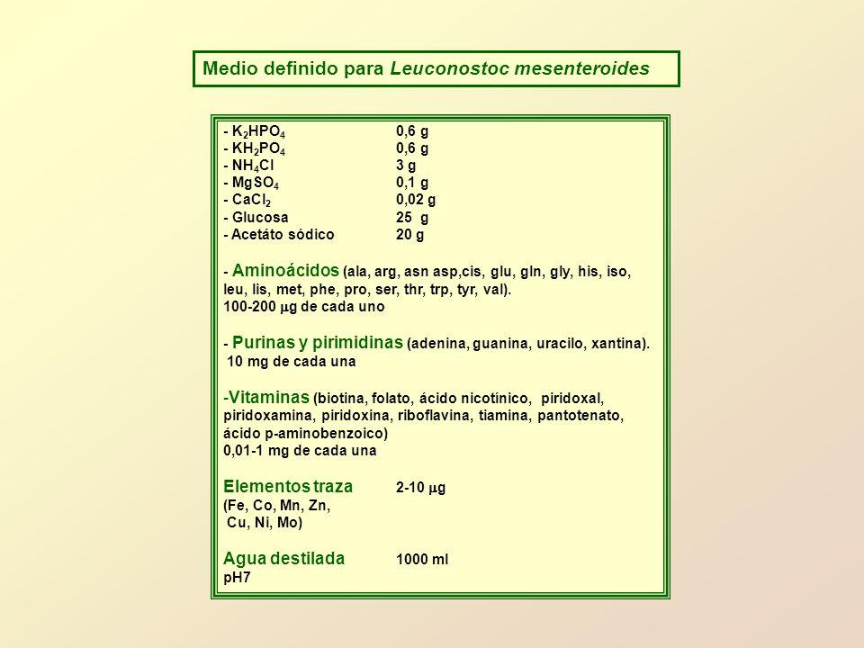 Medio definido para Leuconostoc mesenteroides