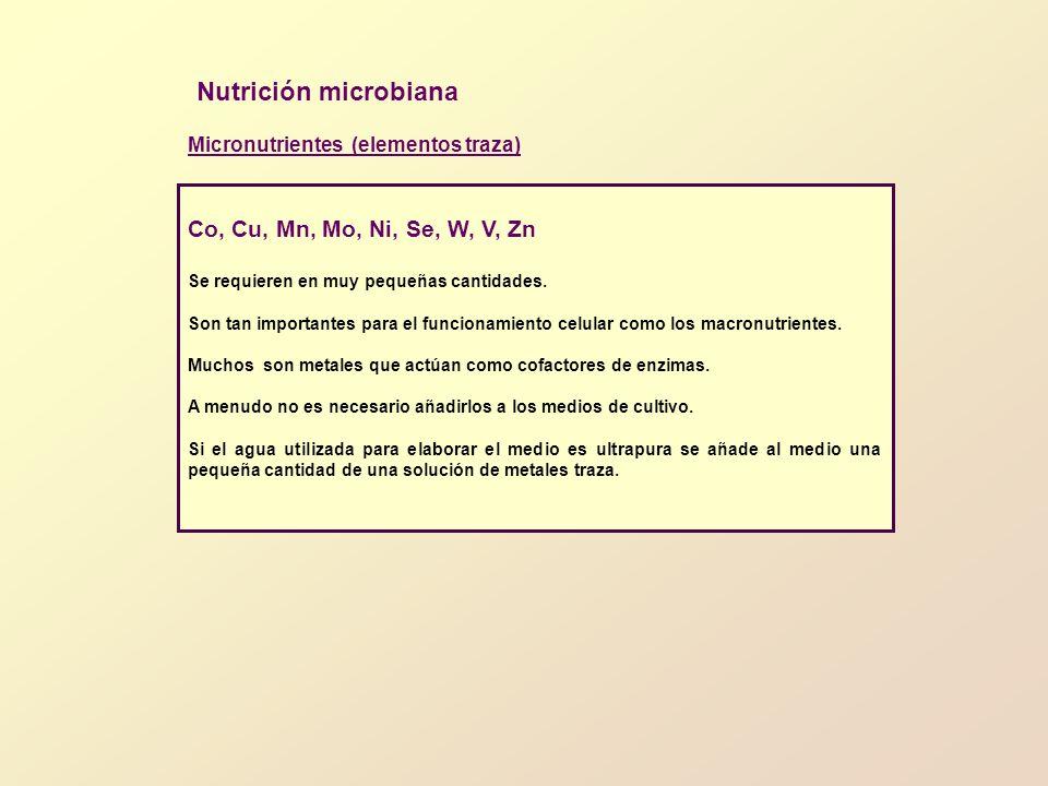 Nutrición microbiana Co, Cu, Mn, Mo, Ni, Se, W, V, Zn